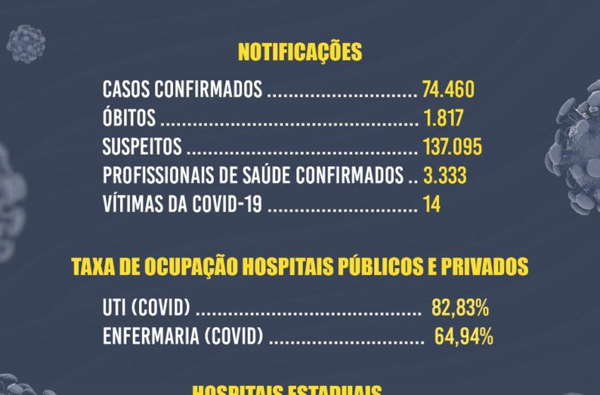 Sindsaúde Informa –  Boletim Pandemia da Covid-19